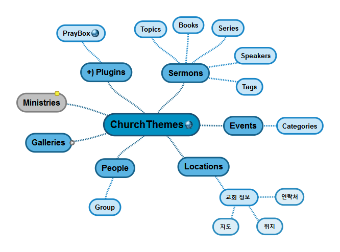 ChurchThemes com